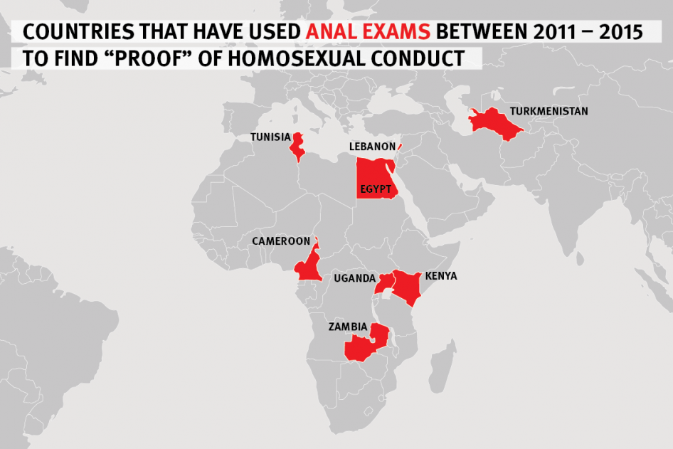 WORLD MEDICAL ASSOCIATION HAVE ADOPTED RESOLUTION ON PROHIBITION OF FORCED ANAL EXAMINATIONS TO SUBSTANTIATE SAME-SEX SEXUAL ACTIVITY
